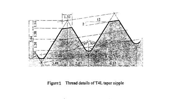 Figure1 Thread Details of T4L Taper Nipple