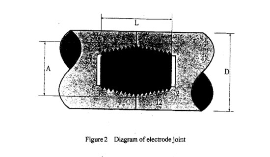 Figure2 Diagram of Electrode Joint
